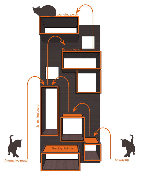 Design cat tree Exclusive scratching trees